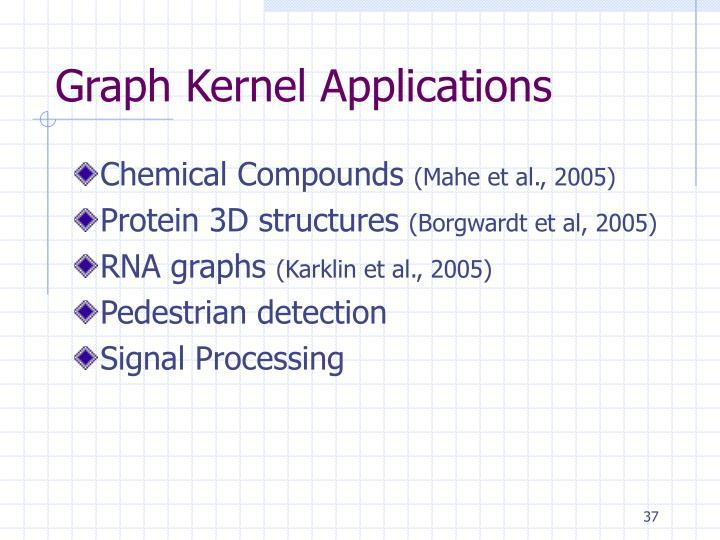 Graph Kernel Applications