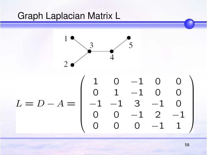 Graph Laplacian Matrix L