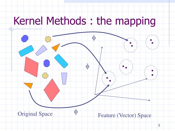 Kernel Methods : the mapping