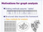 motivations for graph analysis