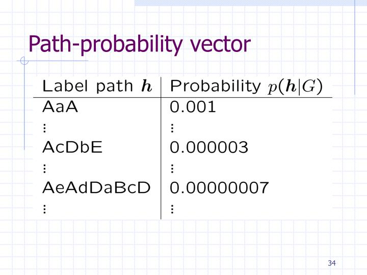 Path-probability vector