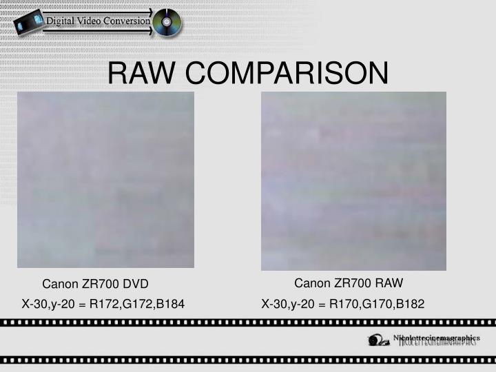 RAW COMPARISON