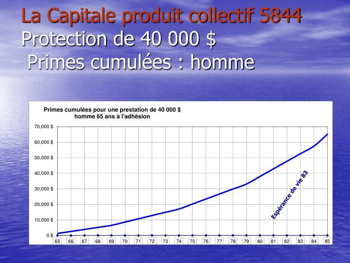 La Capitale produit collectif 5844