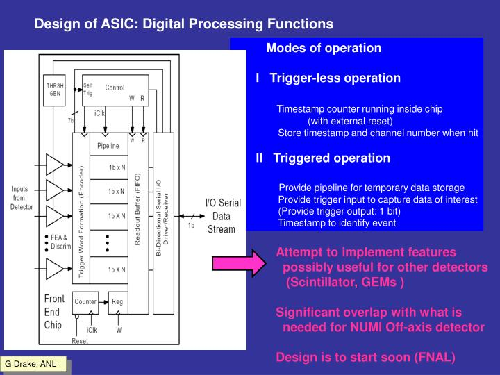 Design of ASIC: Digital Processing Functions