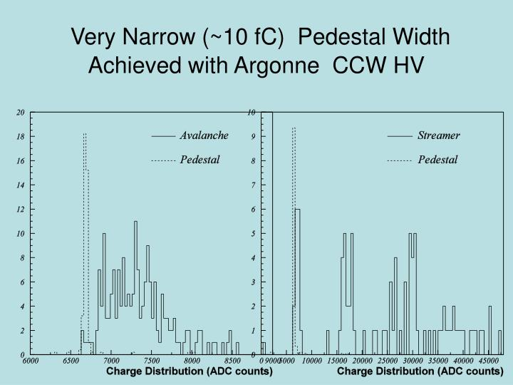 Very Narrow (~10 fC)  Pedestal Width Achieved with Argonne  CCW HV