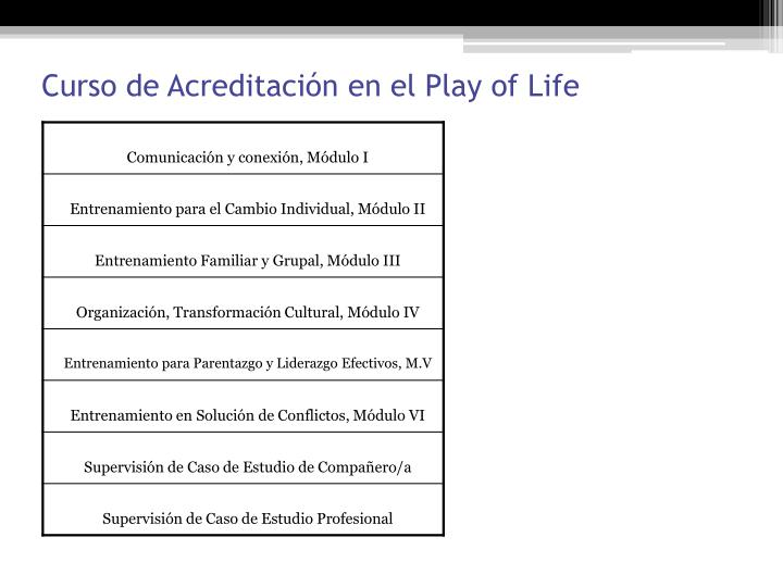 Curso de acreditaci n en el play of life