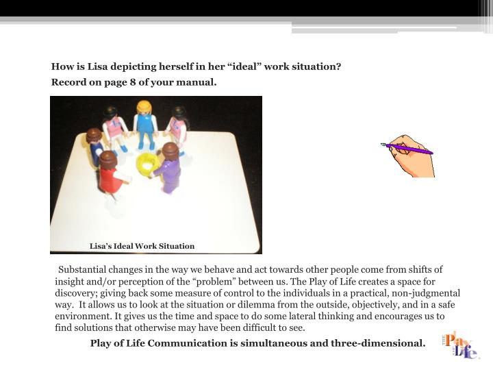 "How is Lisa depicting herself in her ""ideal"" work situation?"