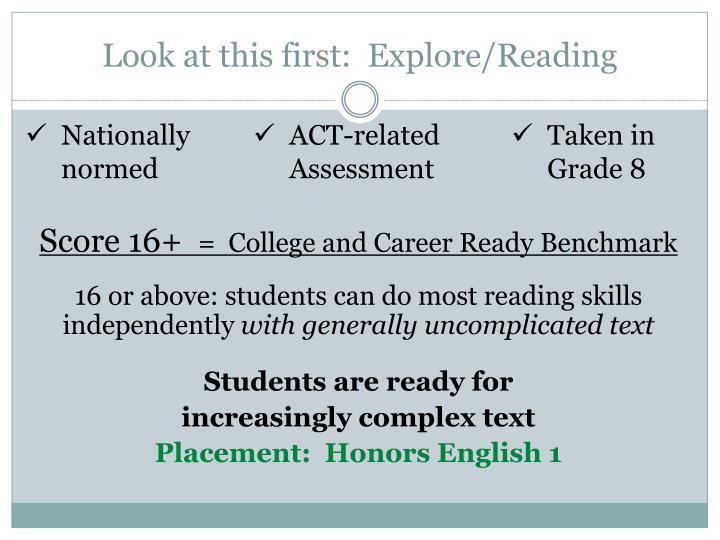Look at this first:  Explore/Reading
