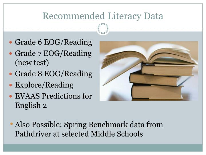 Recommended Literacy Data