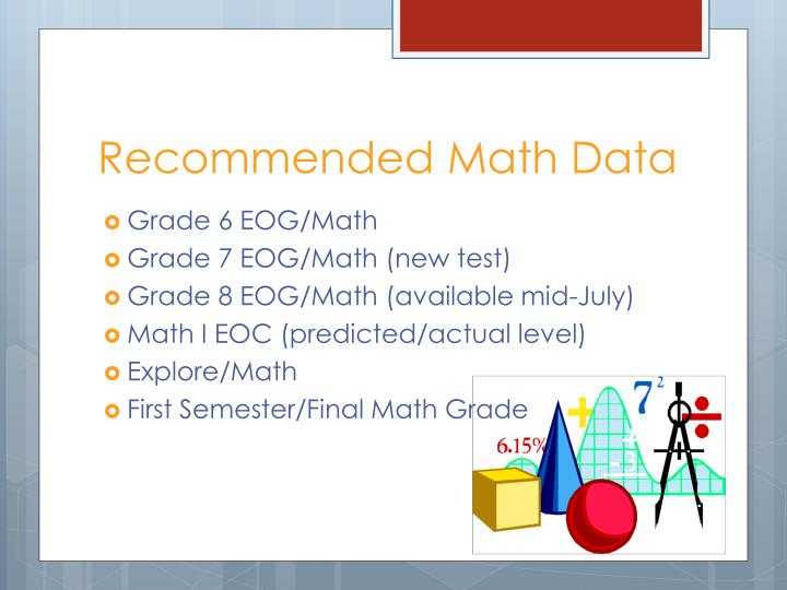 Recommended Math Data