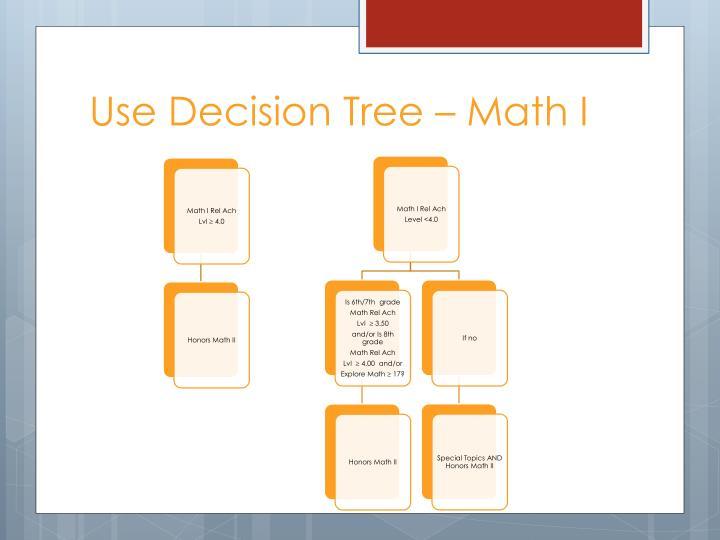 Use Decision Tree – Math I