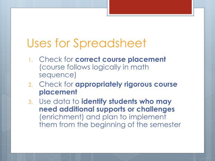 Uses for Spreadsheet