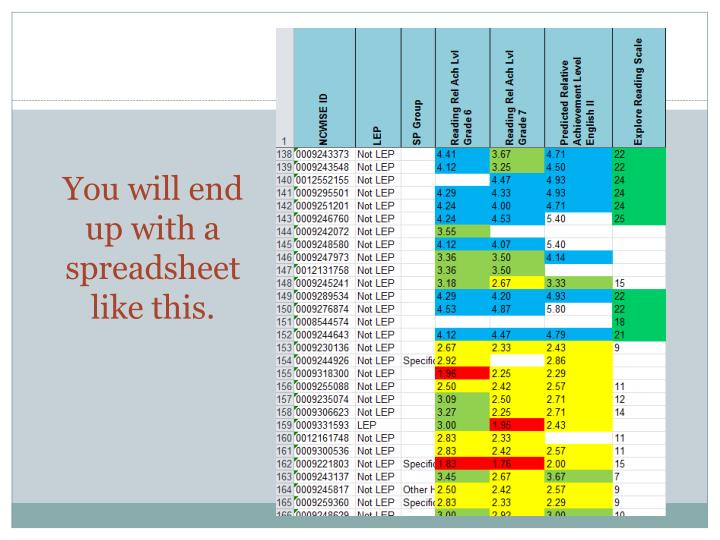You will end up with a spreadsheet like this.