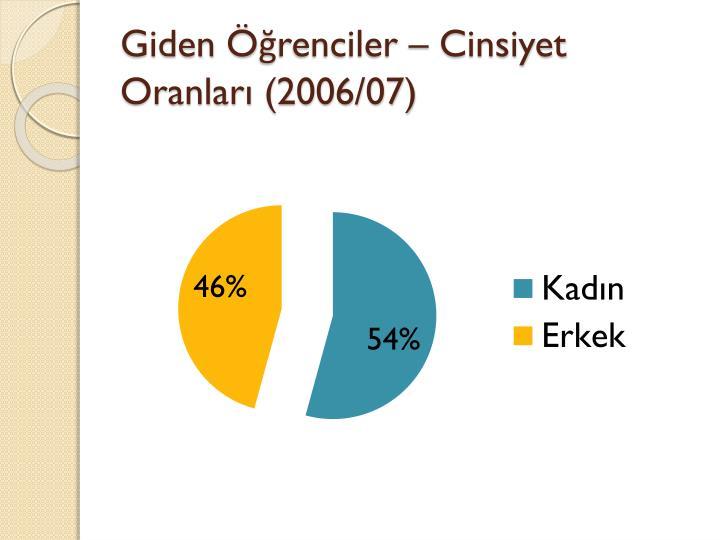 Giden Öğrenciler – Cinsiyet Oranları (2006/07)