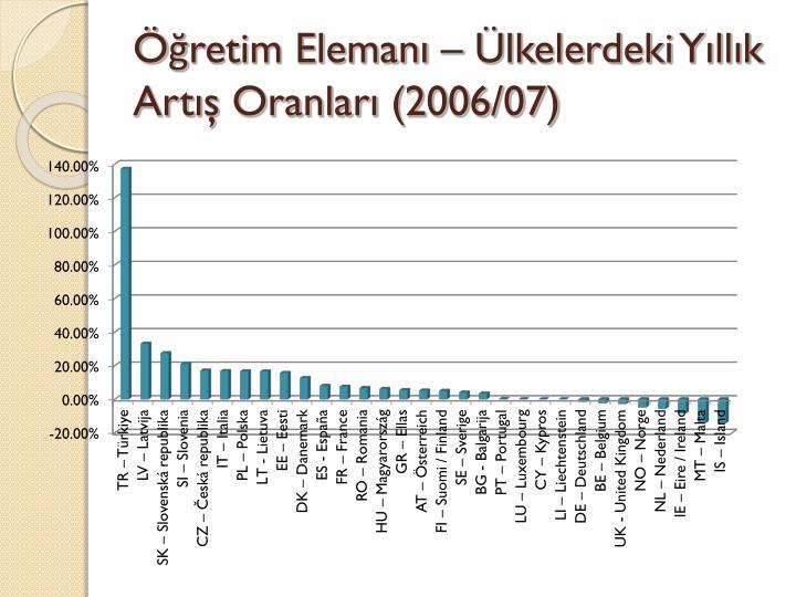 Öğretim Elemanı – Ülkelerdeki Yıllık Artış Oranları (2006/07)