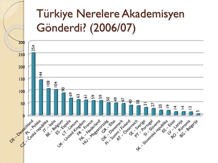 Türkiye Nerelere Akademisyen Gönderdi? (2006/07)