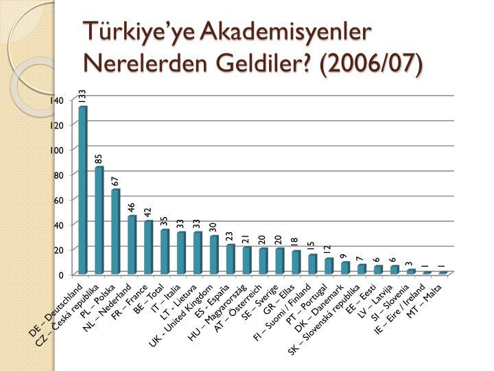 Türkiye'ye Akademisyenler Nerelerden Geldiler? (2006/07)