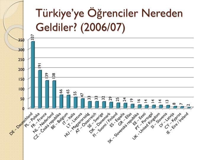 Türkiye'ye Öğrenciler Nereden Geldiler? (2006/07)