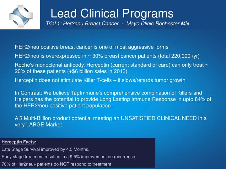 Lead Clinical Programs