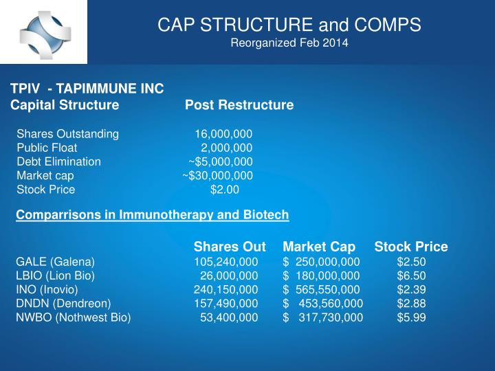 CAP STRUCTURE and COMPS