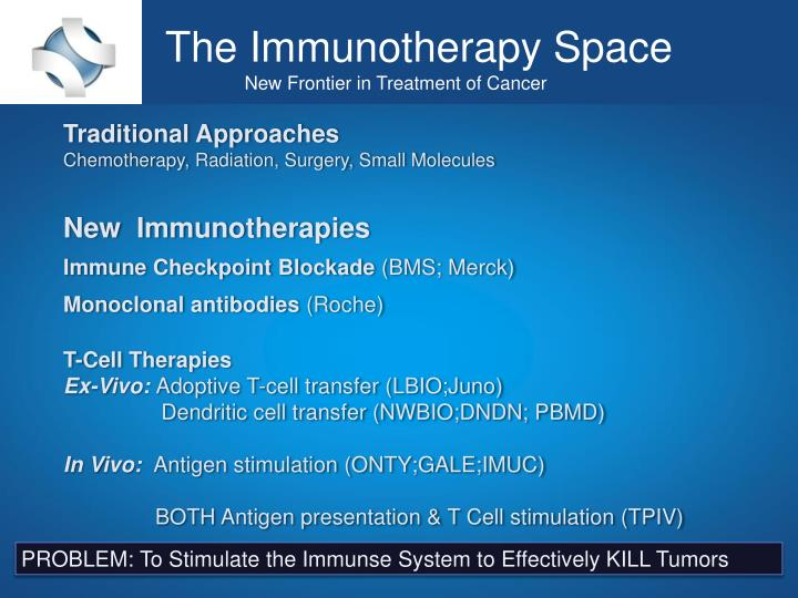 The Immunotherapy Space