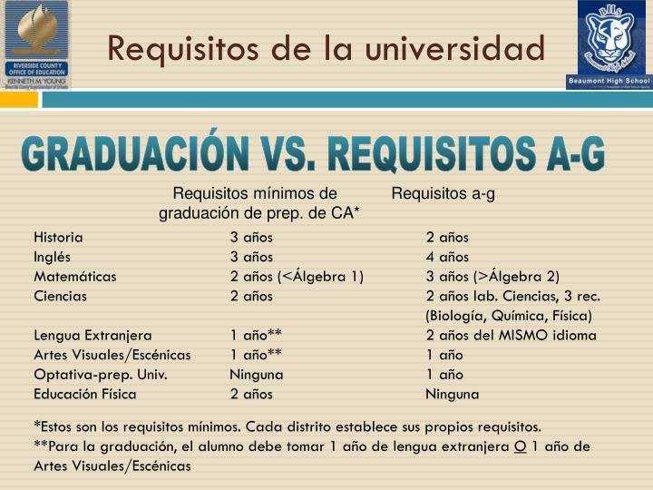 Requisitos de la universidad