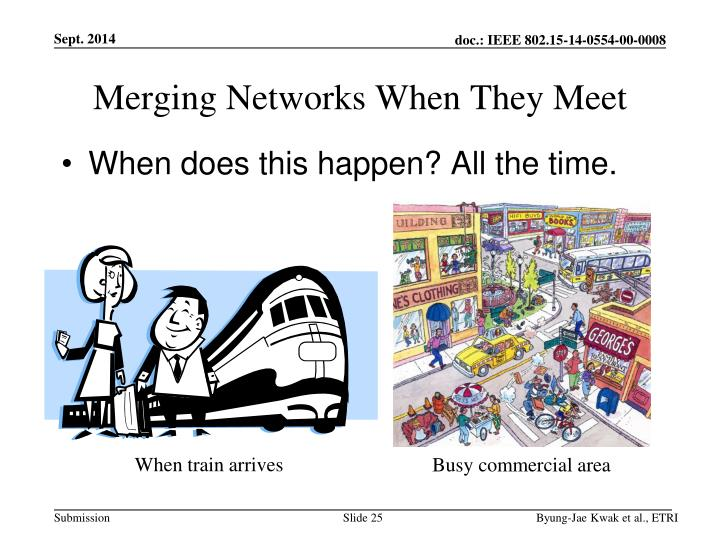 Merging Networks When They Meet