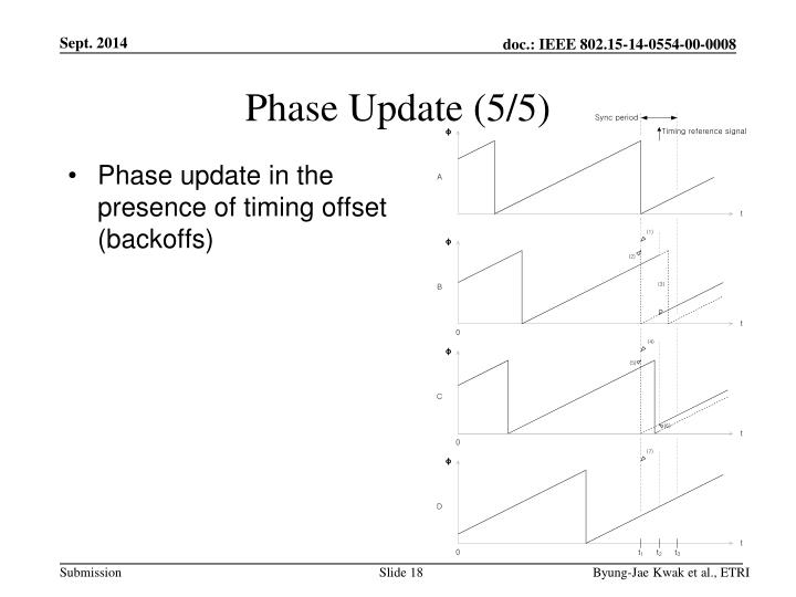 Phase Update (5/5)