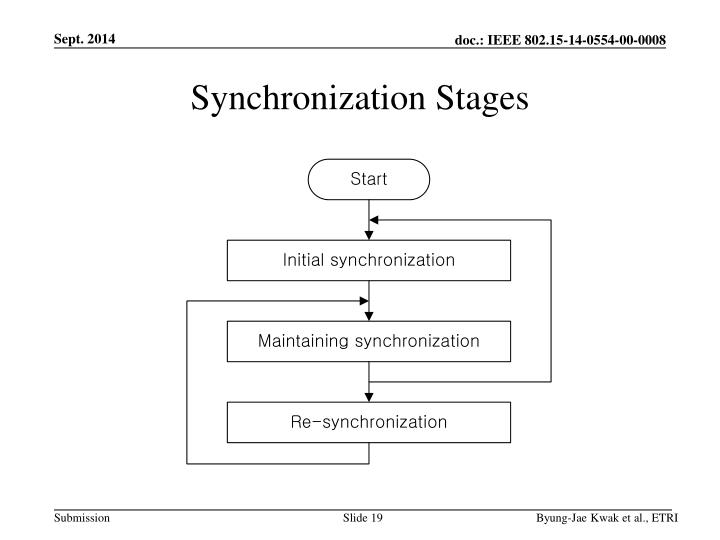 Synchronization Stages