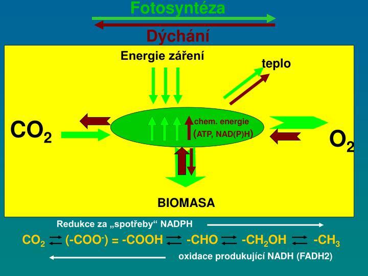 Energie záření
