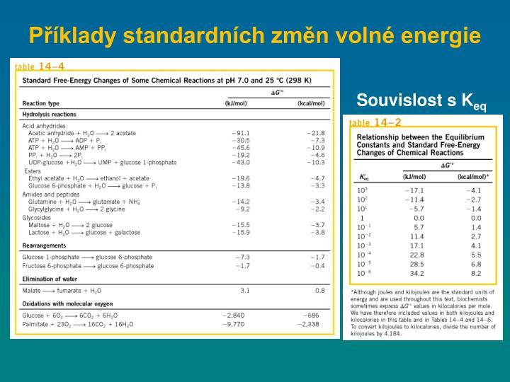Příklady standardních změn volné energie