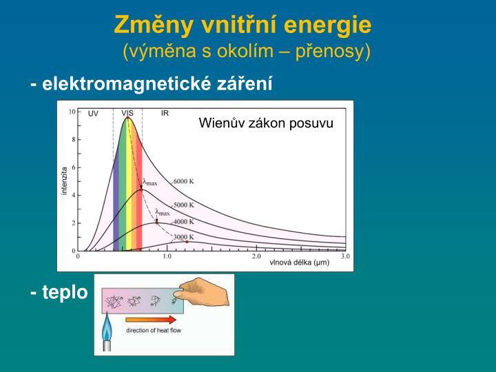 Změny vnitřní energie