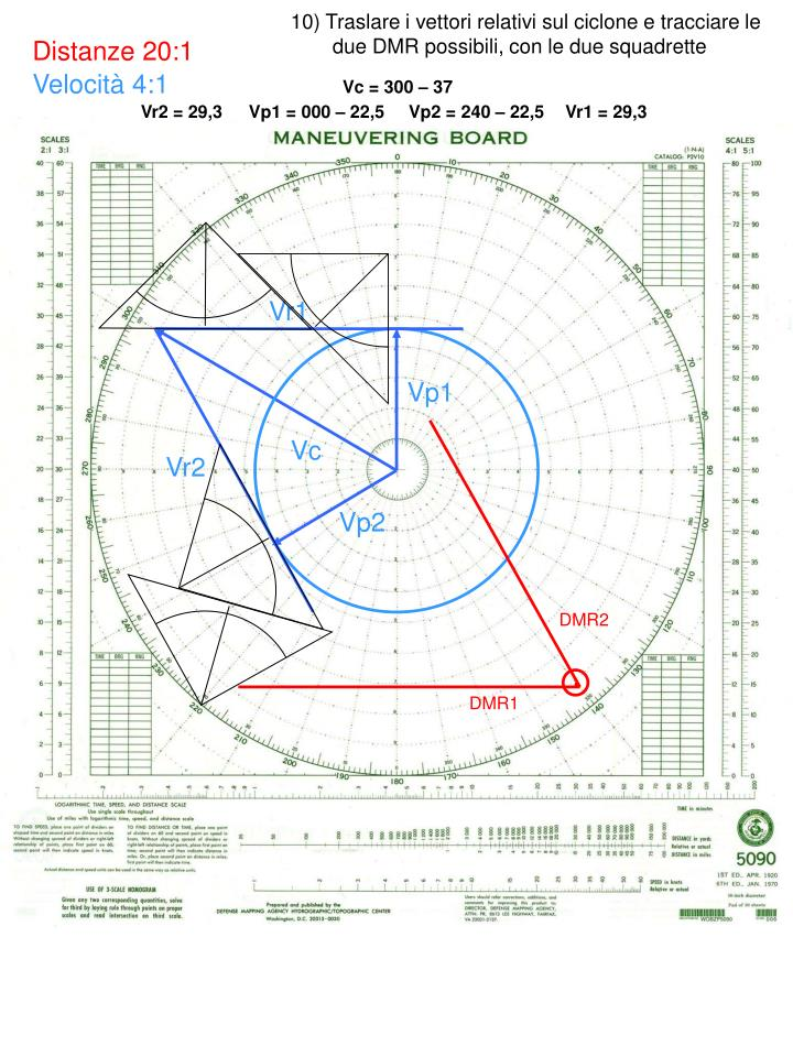 10) Traslare i vettori relativi sul ciclone e tracciare le due DMR possibili, con le due squadrette