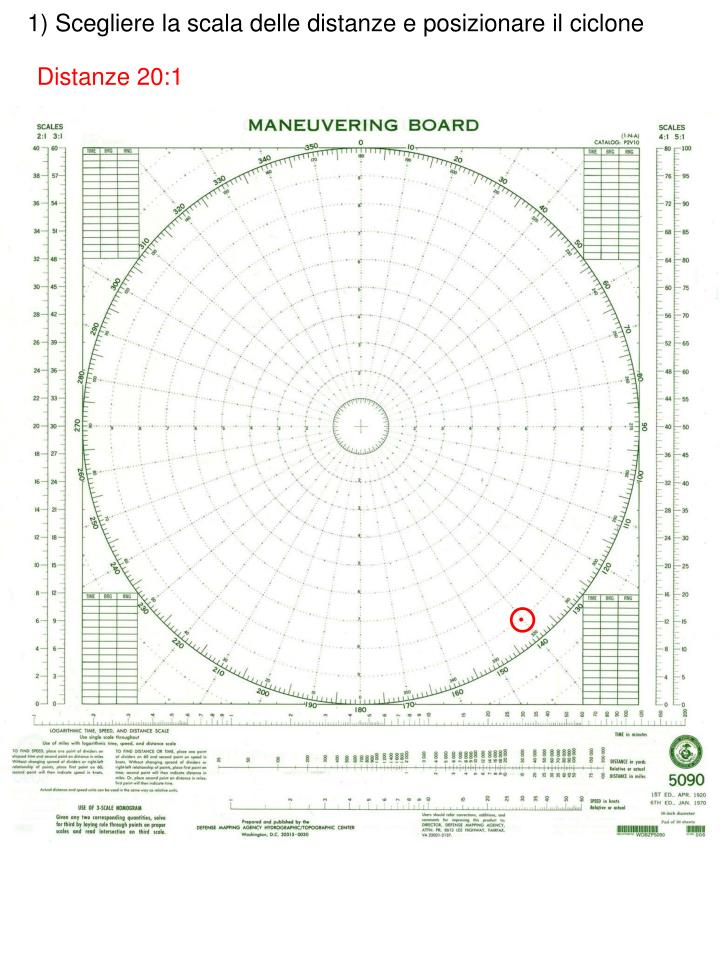 1) Scegliere la scala delle distanze e posizionare il ciclone