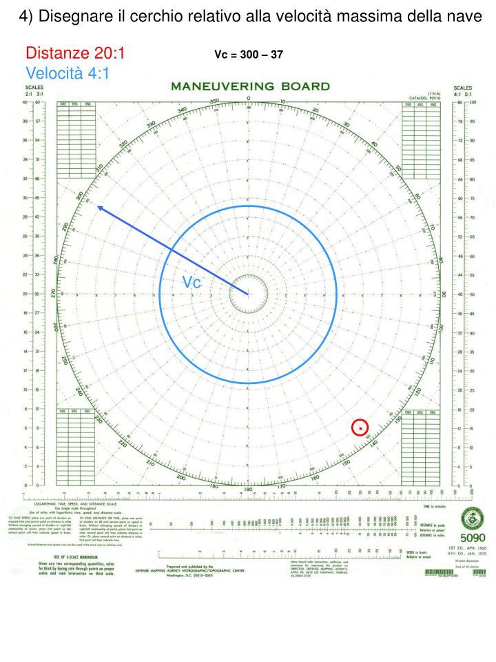 4) Disegnare il cerchio relativo alla velocità massima della nave