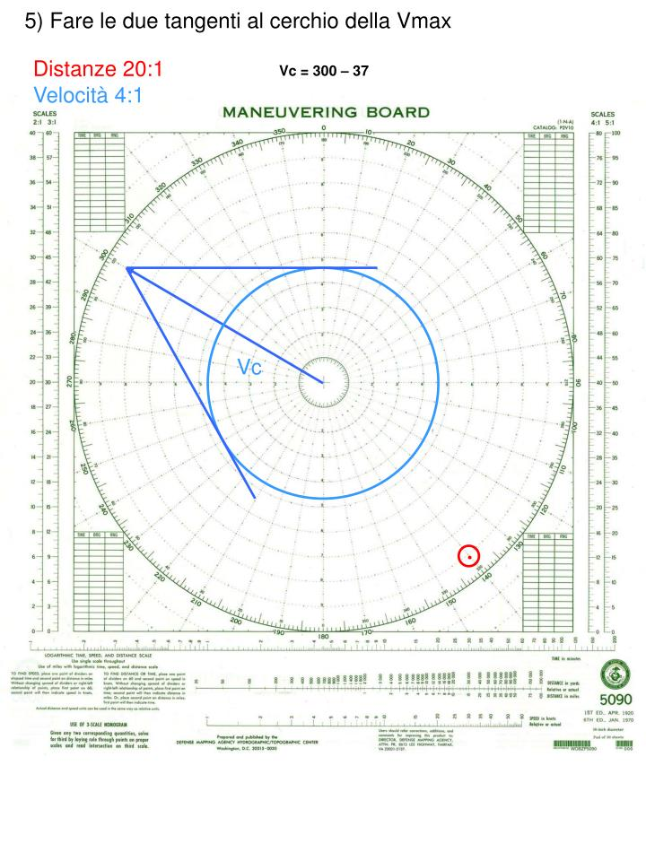 5) Fare le due tangenti al cerchio della Vmax