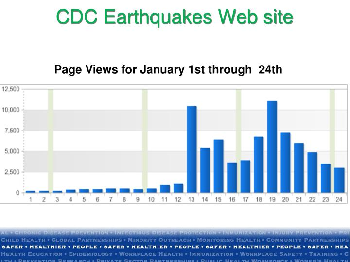 CDC Earthquakes Web site