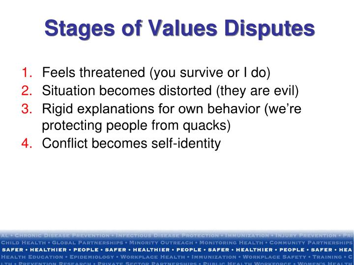Stages of Values Disputes