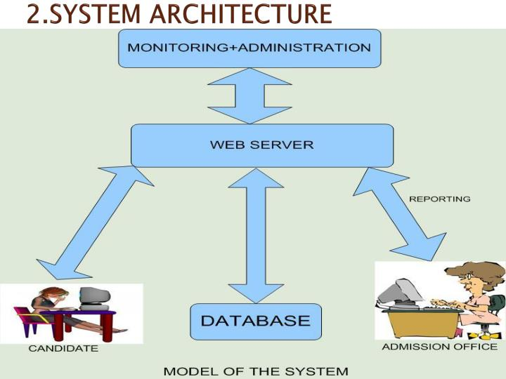 2.SYSTEM ARCHITECTURE