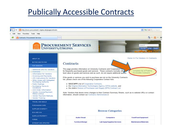 Publically Accessible Contracts