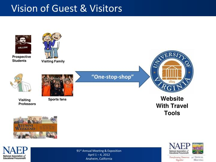 Vision of Guest & Visitors