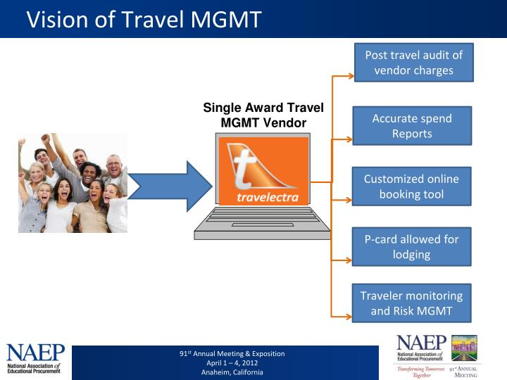 Vision of Travel MGMT