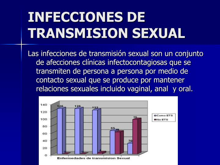 INFECCIONES DE TRANSMISION SEXUAL