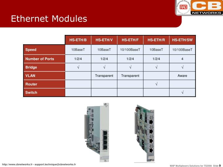 Ethernet Modules