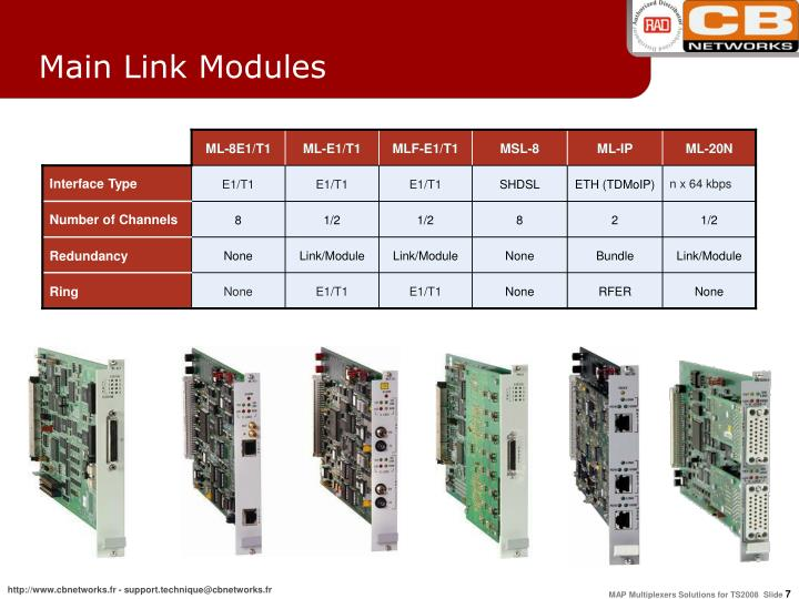 Main Link Modules