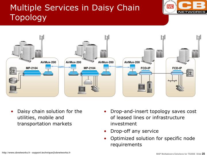 Daisy chain solution for the utilities, mobile and transportation markets