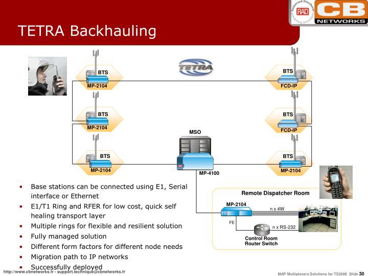 TETRA Backhauling
