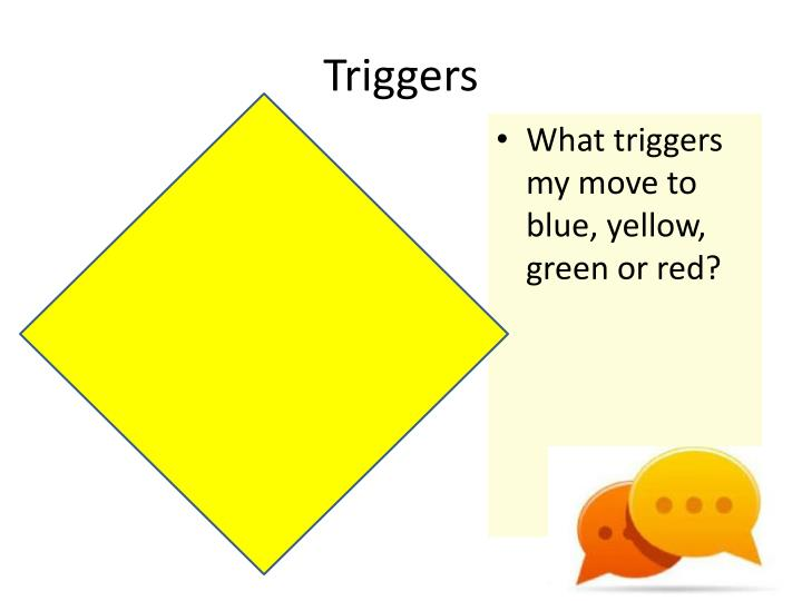 Triggers