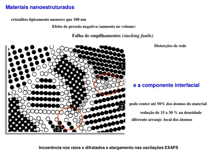 Materiais nanoestruturados