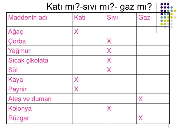 Kat m?-sv m?- gaz m?